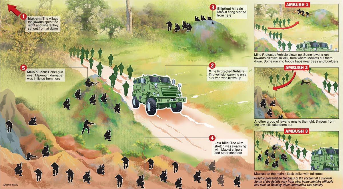 maoist_ambush_dantewada